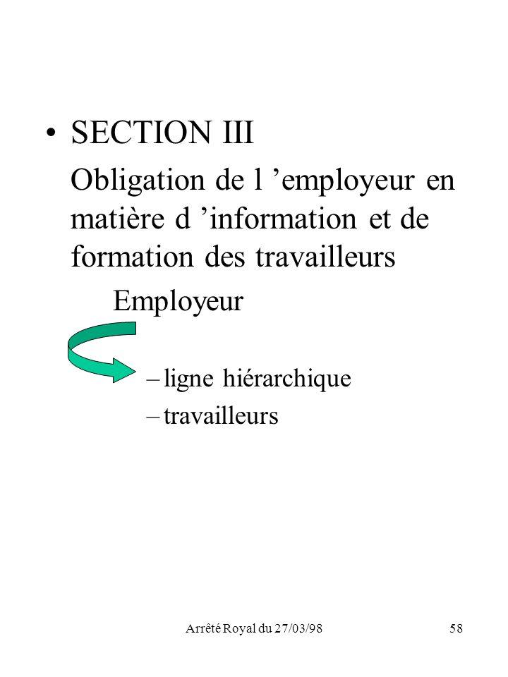 SECTION III Obligation de l 'employeur en matière d 'information et de formation des travailleurs. Employeur.