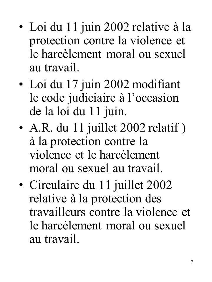 Loi du 11 juin 2002 relative à la protection contre la violence et le harcèlement moral ou sexuel au travail.
