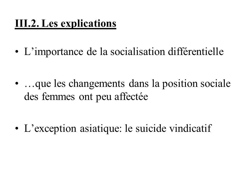 III.2. Les explications L'importance de la socialisation différentielle. …que les changements dans la position sociale des femmes ont peu affectée.