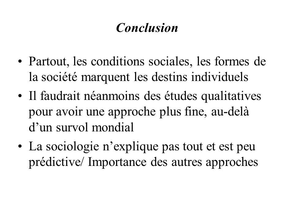 Conclusion Partout, les conditions sociales, les formes de la société marquent les destins individuels.