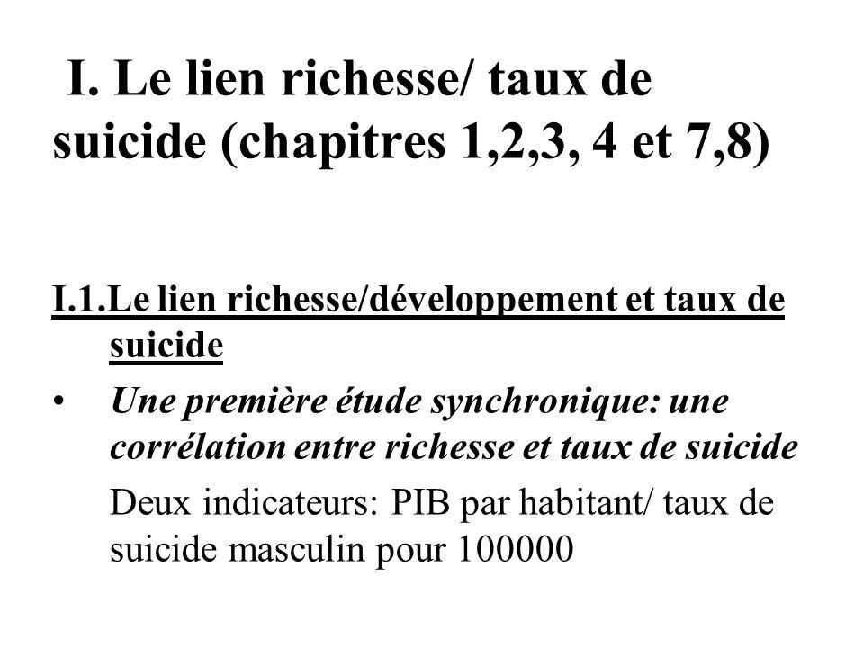 I. Le lien richesse/ taux de suicide (chapitres 1,2,3, 4 et 7,8)