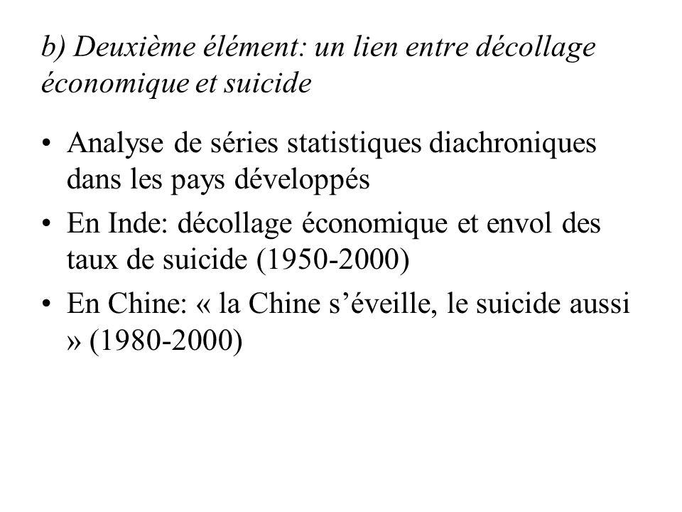 b) Deuxième élément: un lien entre décollage économique et suicide