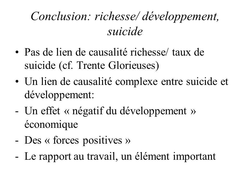 Conclusion: richesse/ développement, suicide