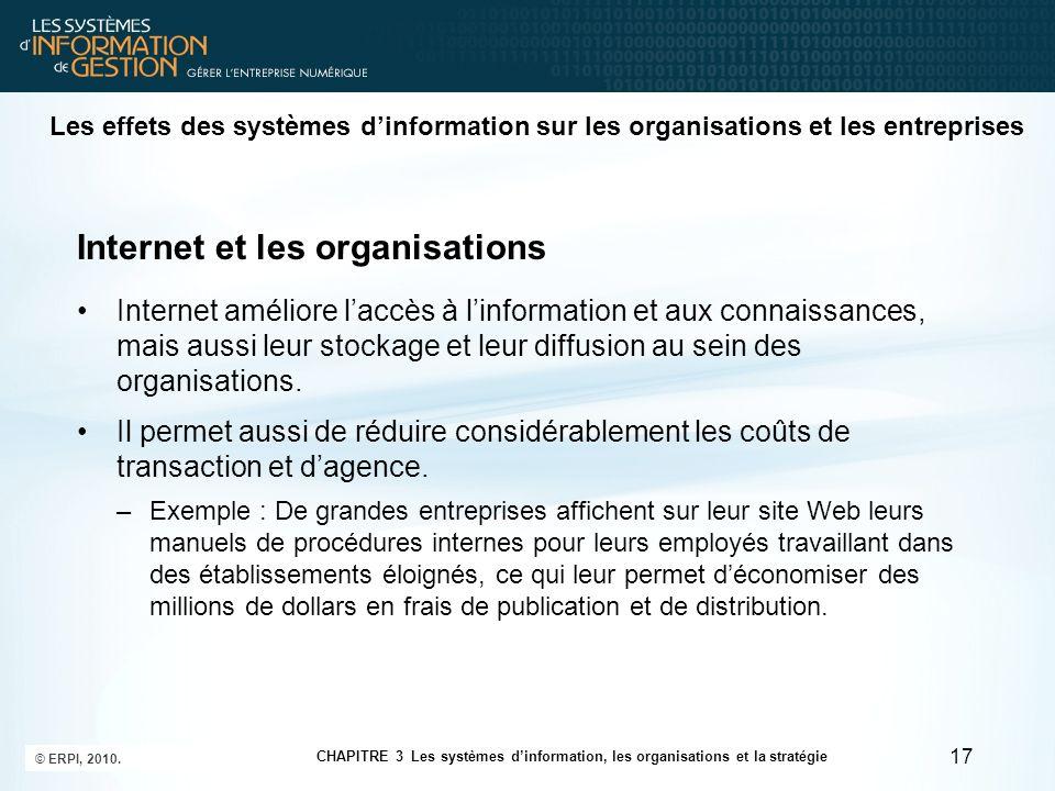 Internet et les organisations