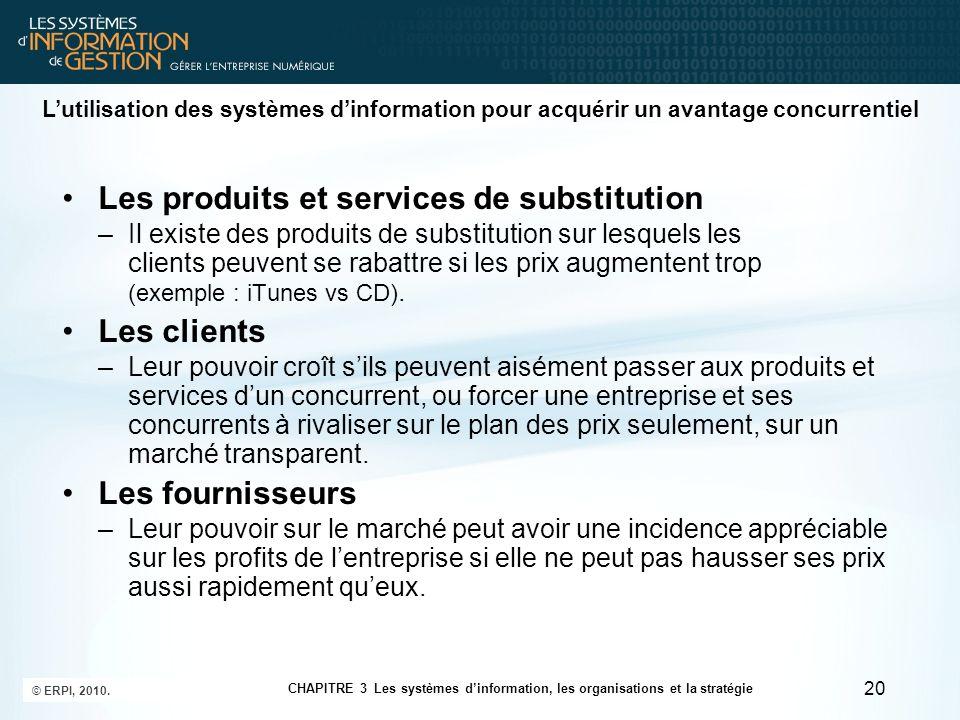 Les produits et services de substitution