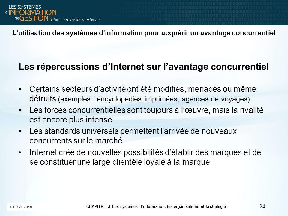 Les répercussions d'Internet sur l'avantage concurrentiel