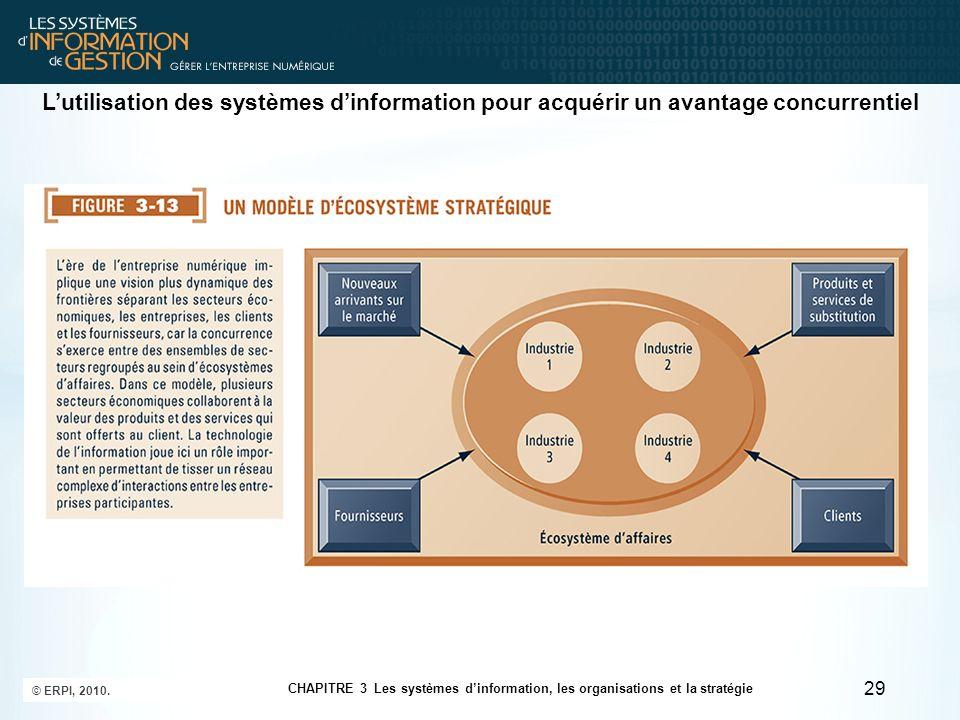 L'utilisation des systèmes d'information pour acquérir un avantage concurrentiel