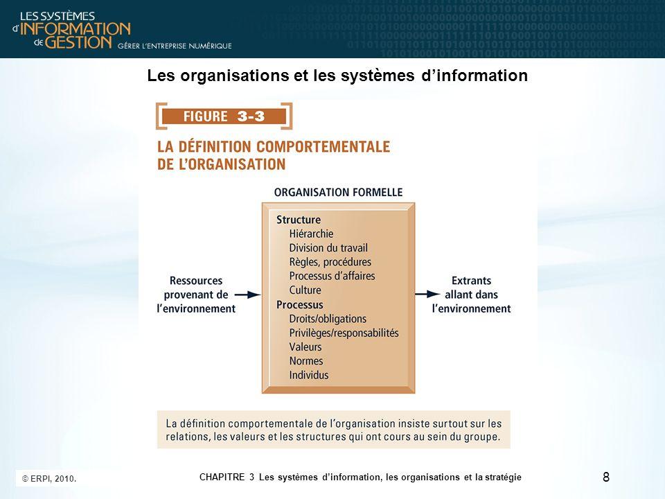 Les organisations et les systèmes d'information