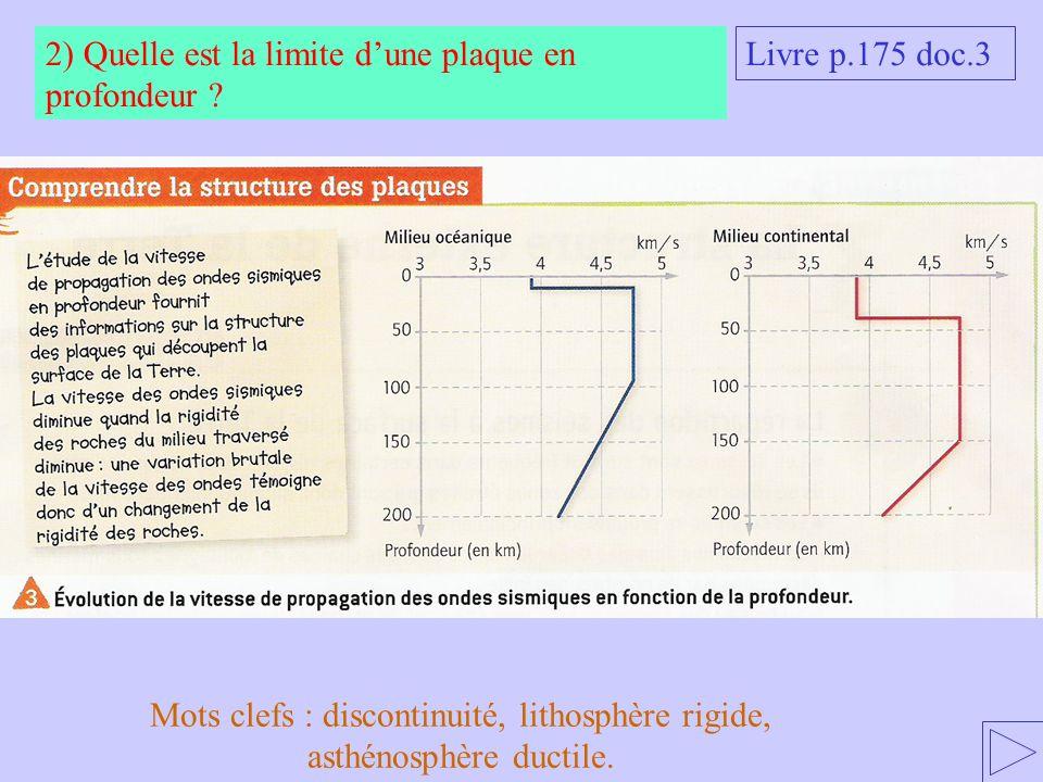 Mots clefs : discontinuité, lithosphère rigide, asthénosphère ductile.