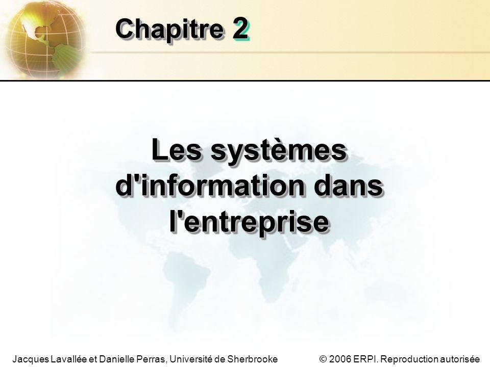 Les systèmes d information dans l entreprise