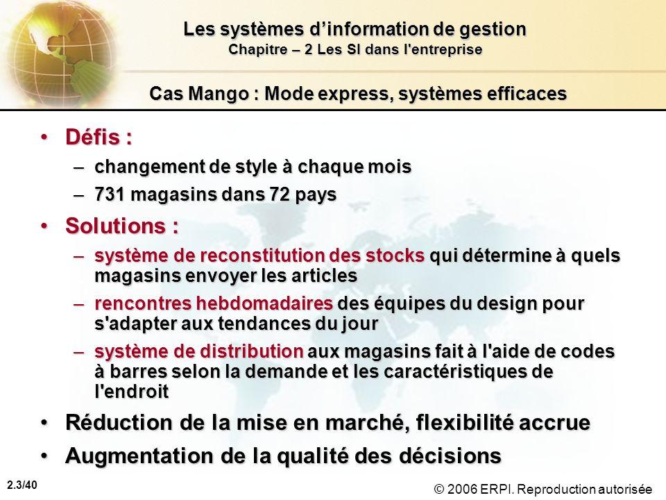 Cas Mango : Mode express, systèmes efficaces