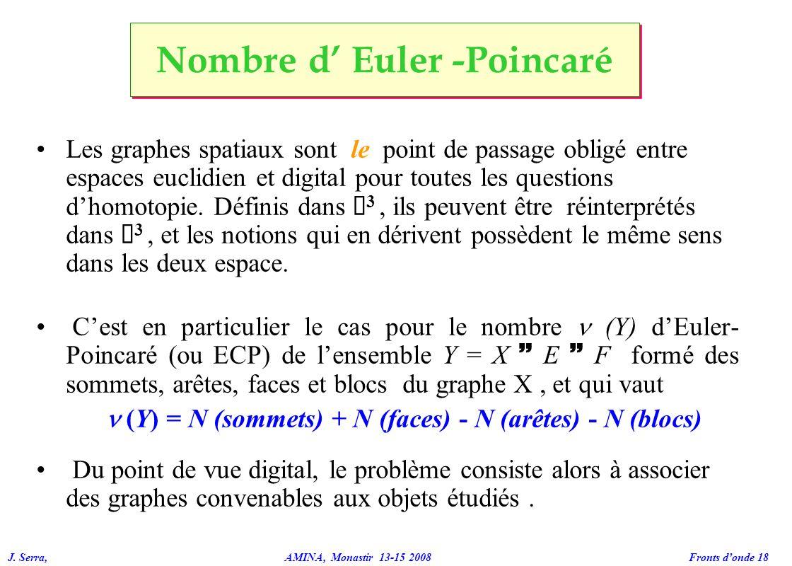 Nombre d' Euler -Poincaré