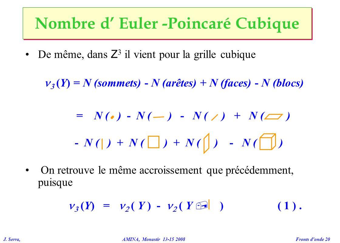 Nombre d' Euler -Poincaré Cubique