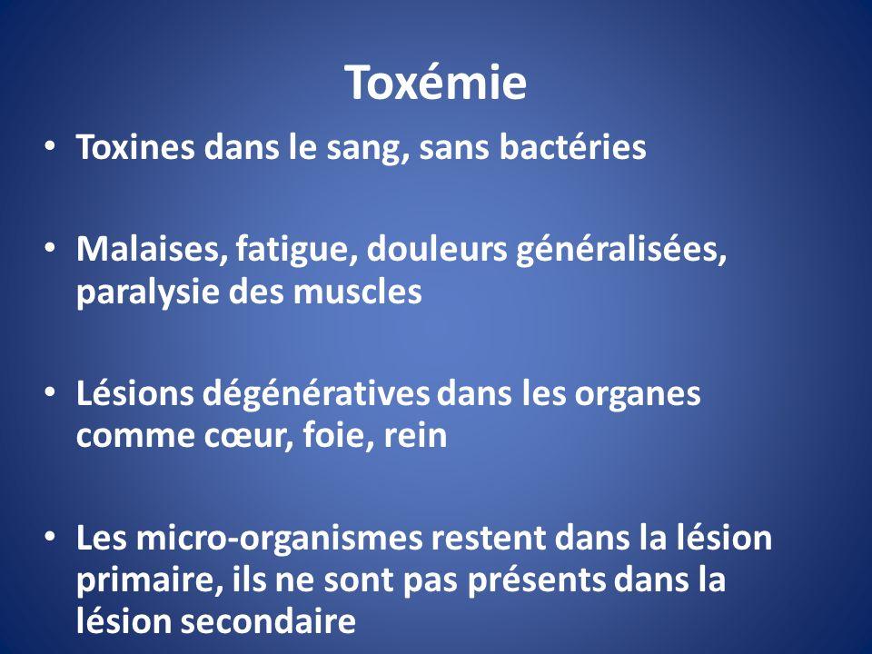 Toxémie Toxines dans le sang, sans bactéries