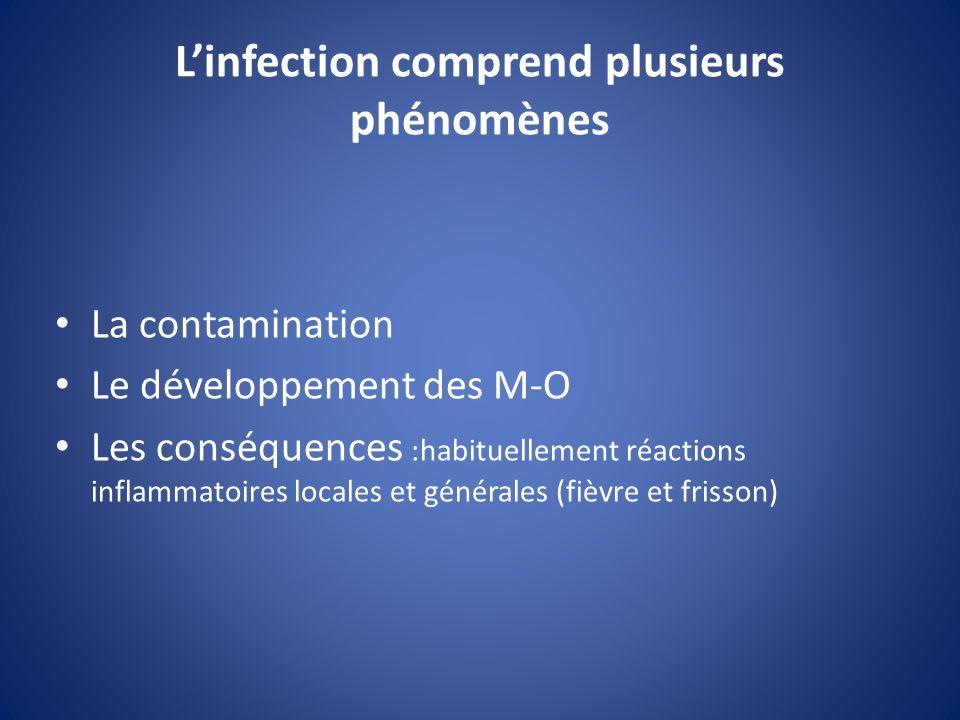 L'infection comprend plusieurs phénomènes