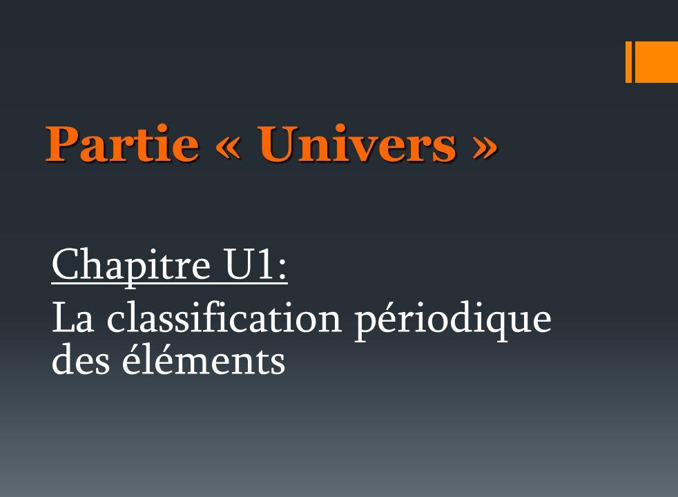 Chapitre U1: La classification périodique des éléments