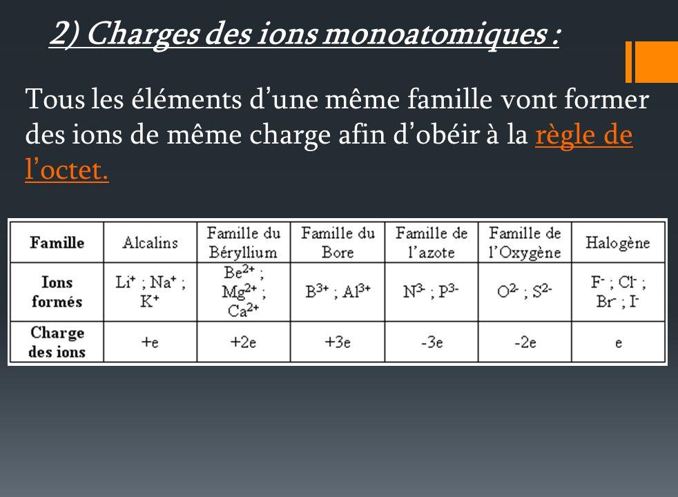 2) Charges des ions monoatomiques :