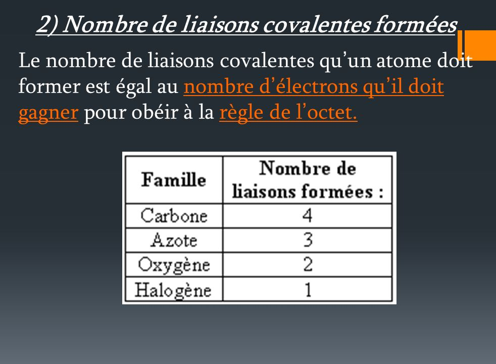 2) Nombre de liaisons covalentes formées