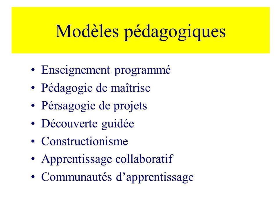 Modèles pédagogiques Enseignement programmé Pédagogie de maîtrise