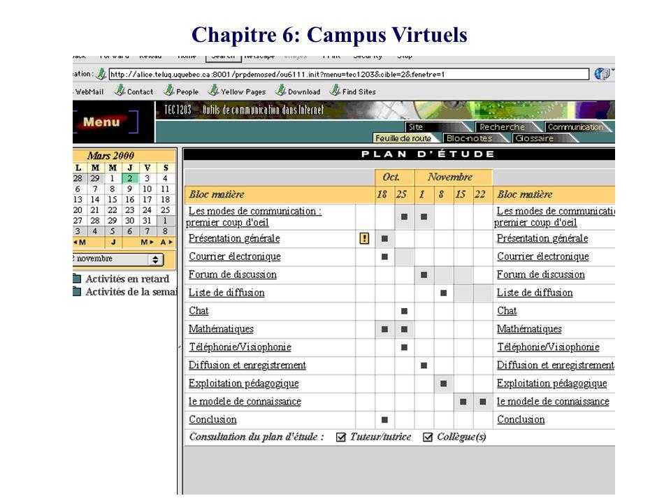 Chapitre 6: Campus Virtuels