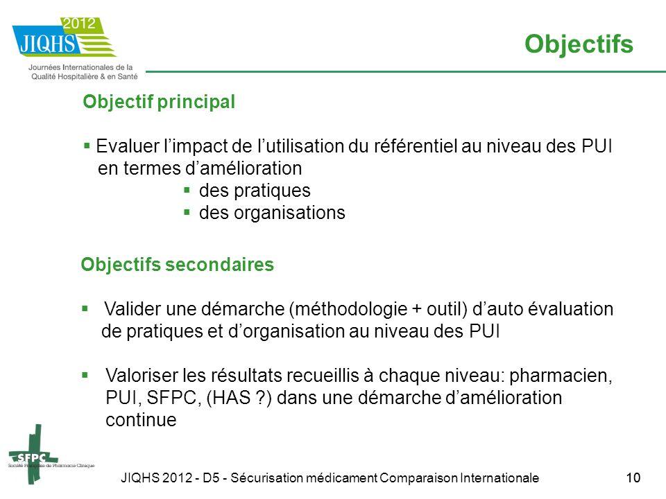 JIQHS 2012 - D5 - Sécurisation médicament Comparaison Internationale