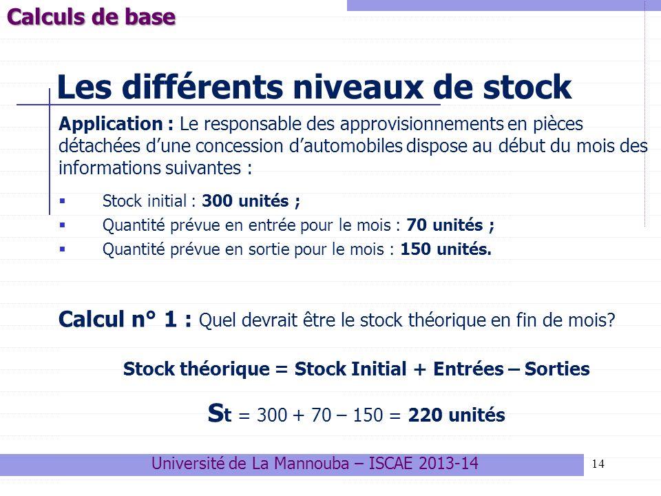 Les différents niveaux de stock