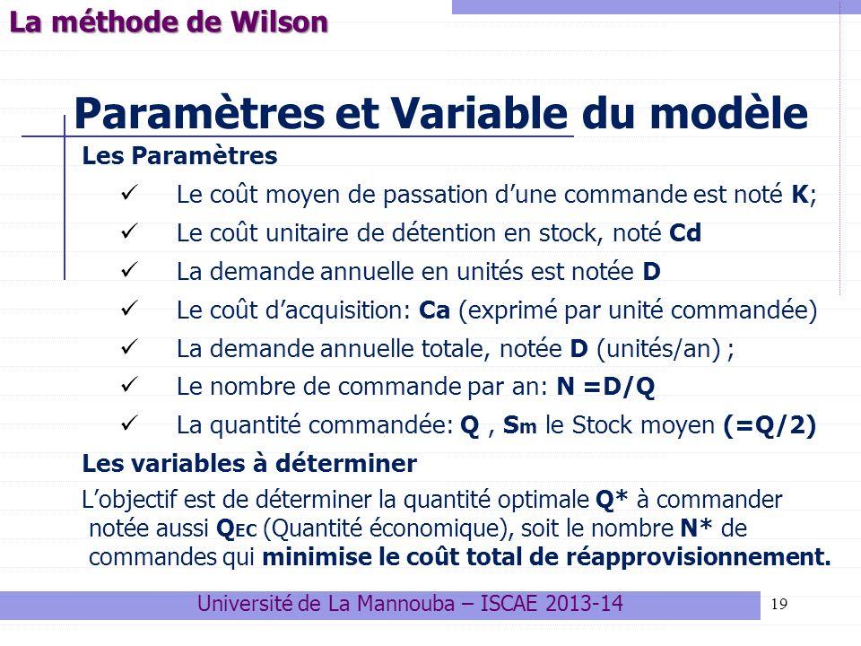 Paramètres et Variable du modèle