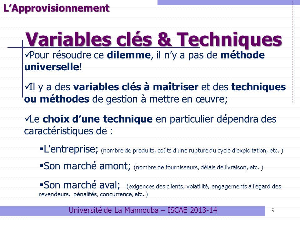 Variables clés & Techniques