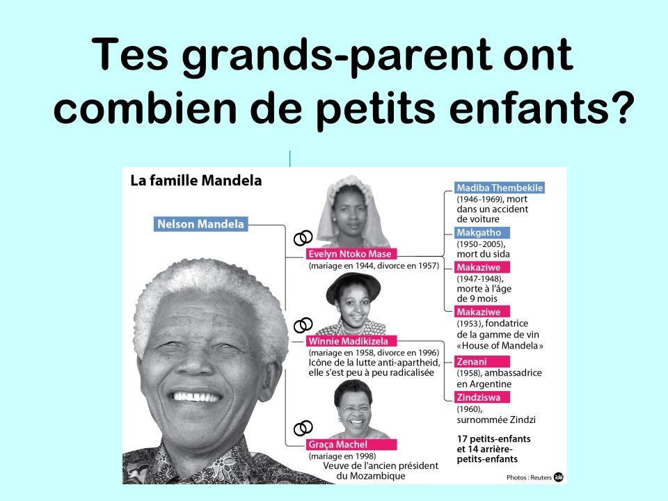 Tes grands-parent ont combien de petits enfants