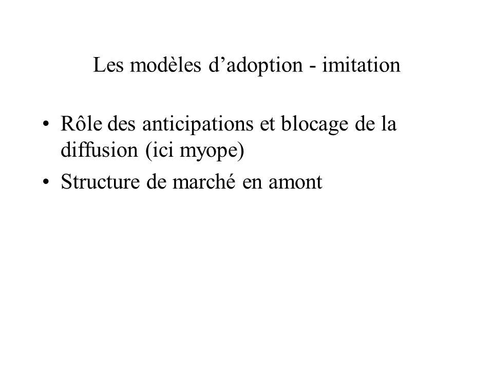 Les modèles d'adoption - imitation
