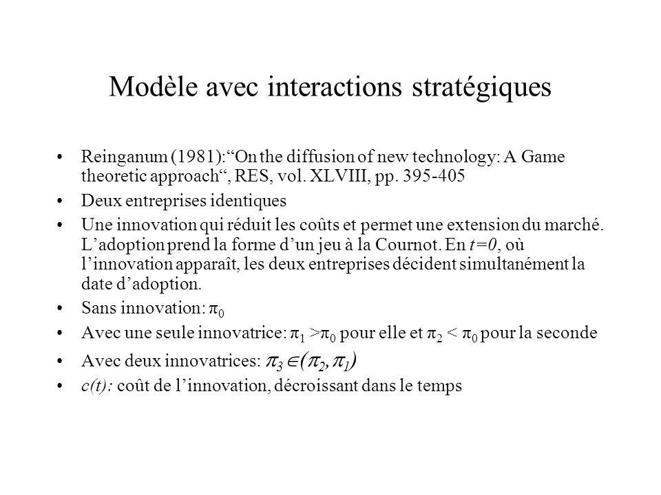 Modèle avec interactions stratégiques