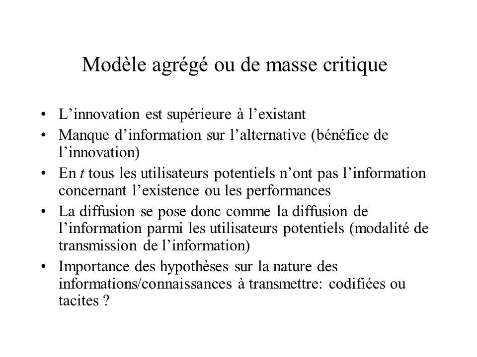 Modèle agrégé ou de masse critique