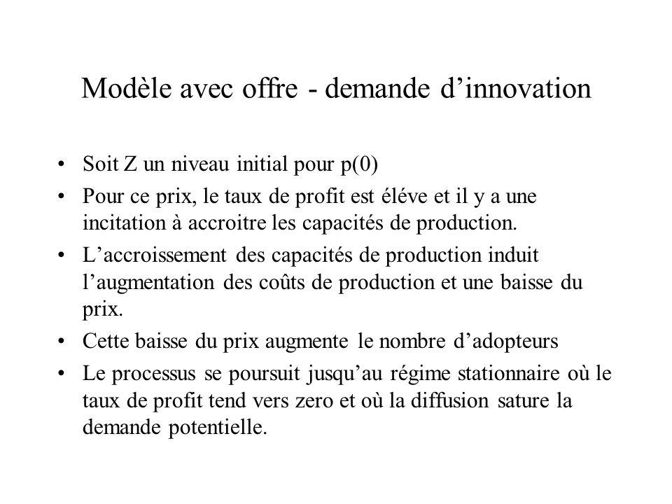 Modèle avec offre - demande d'innovation