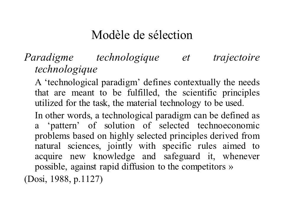 Modèle de sélection Paradigme technologique et trajectoire technologique.