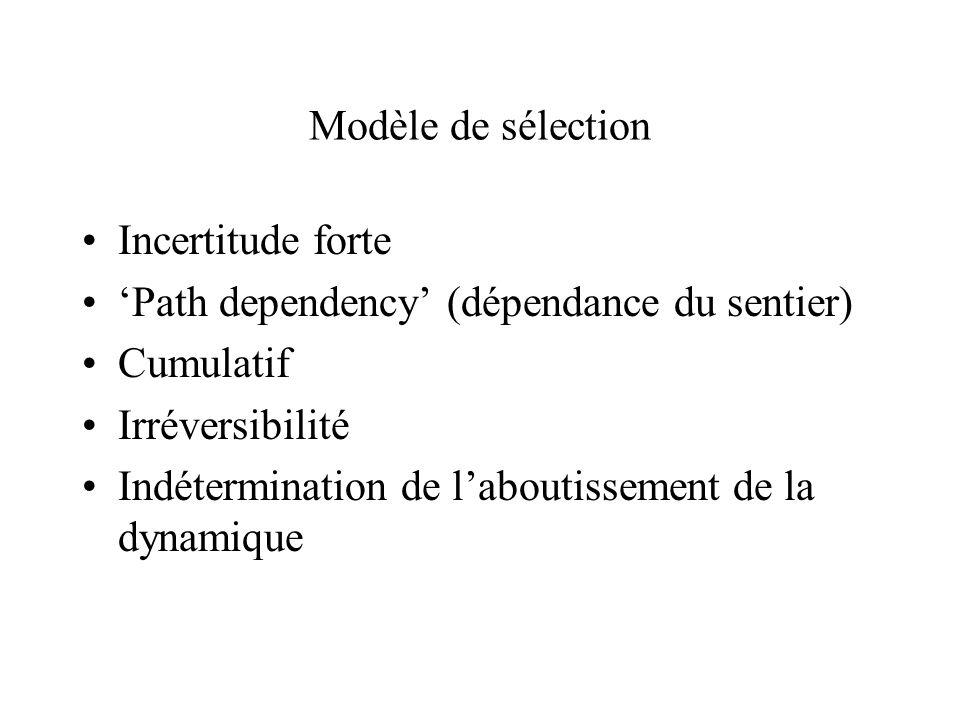 Modèle de sélection Incertitude forte. 'Path dependency' (dépendance du sentier) Cumulatif. Irréversibilité.