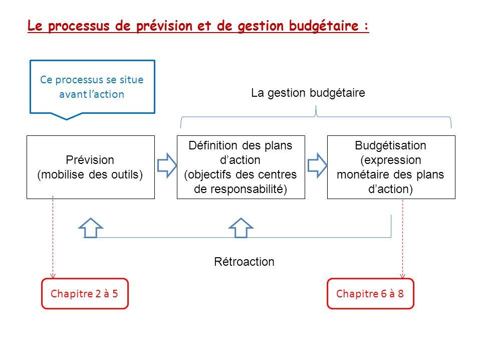 Le processus de prévision et de gestion budgétaire :