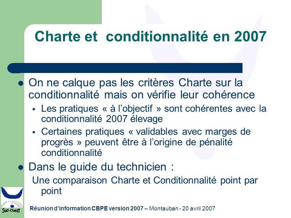 Charte et conditionnalité en 2007