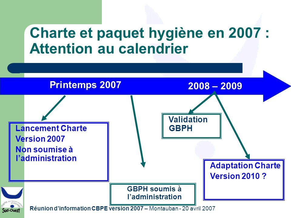 Charte et paquet hygiène en 2007 : Attention au calendrier