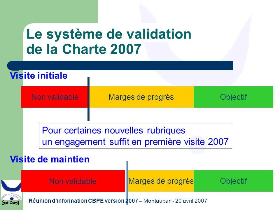 Le système de validation de la Charte 2007