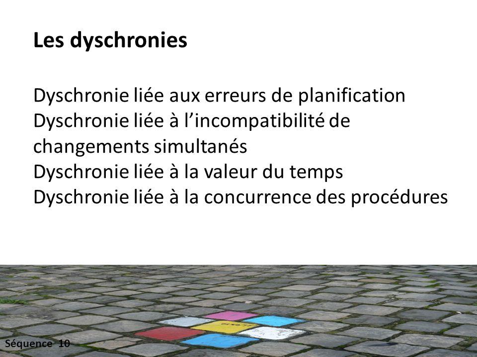 Les dyschronies Dyschronie liée aux erreurs de planification Dyschronie liée à l'incompatibilité de changements simultanés Dyschronie liée à la valeur du temps Dyschronie liée à la concurrence des procédures
