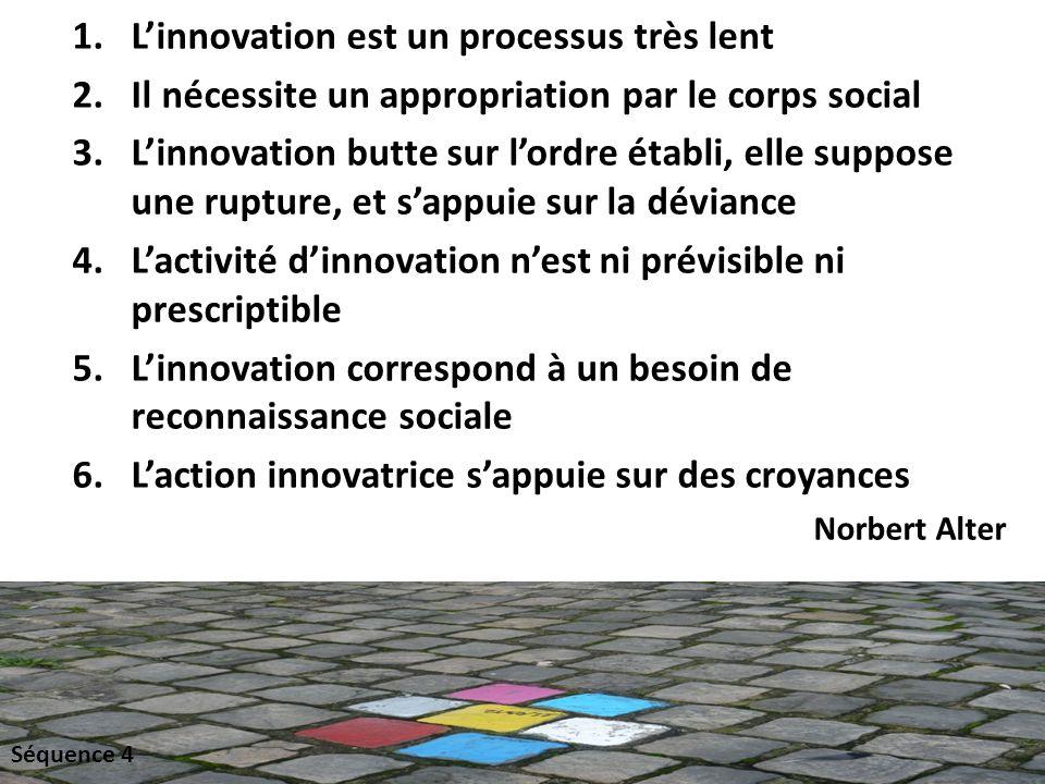 L'innovation est un processus très lent