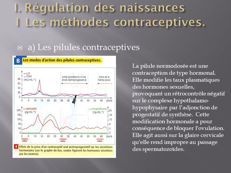 I. Régulation des naissances 1 Les méthodes contraceptives.