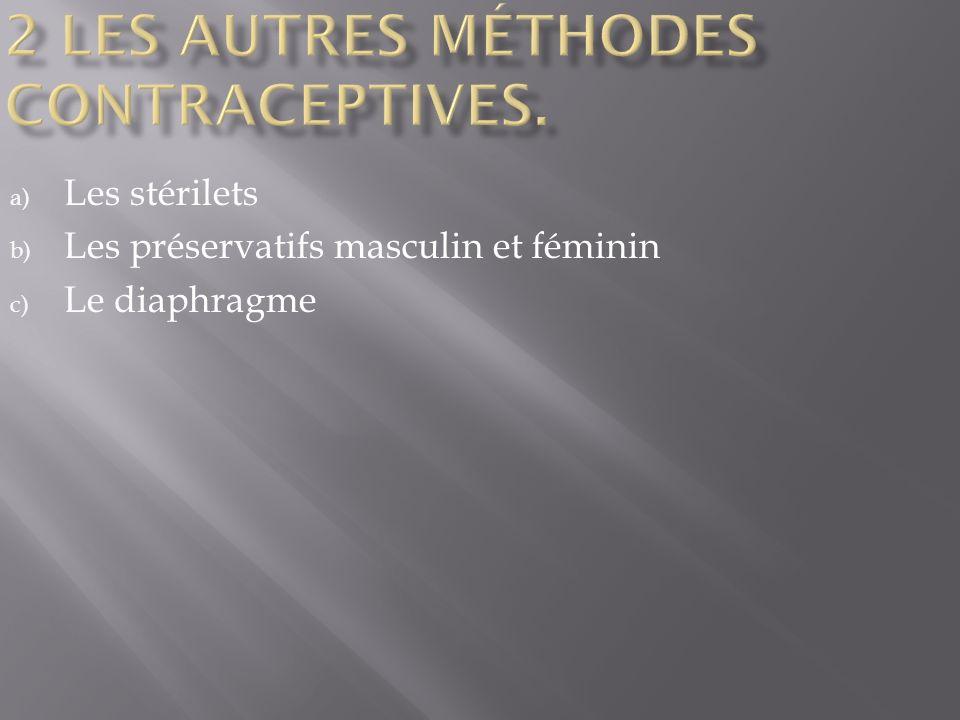 2 les autres méthodes contraceptives.