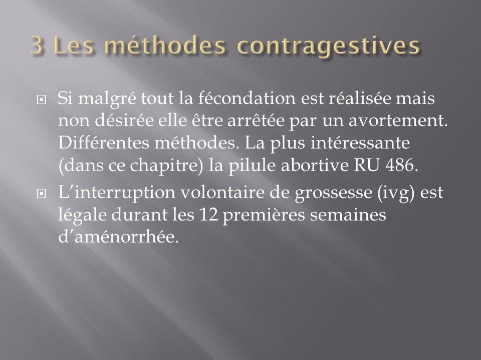 3 Les méthodes contragestives