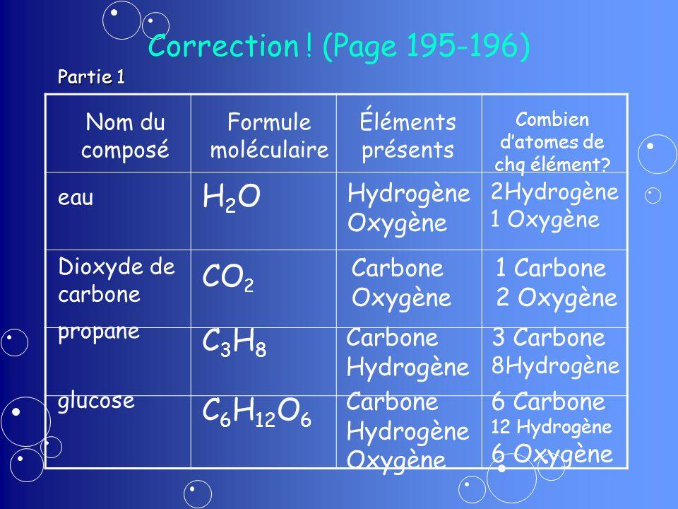 Combien d'atomes de chq élément