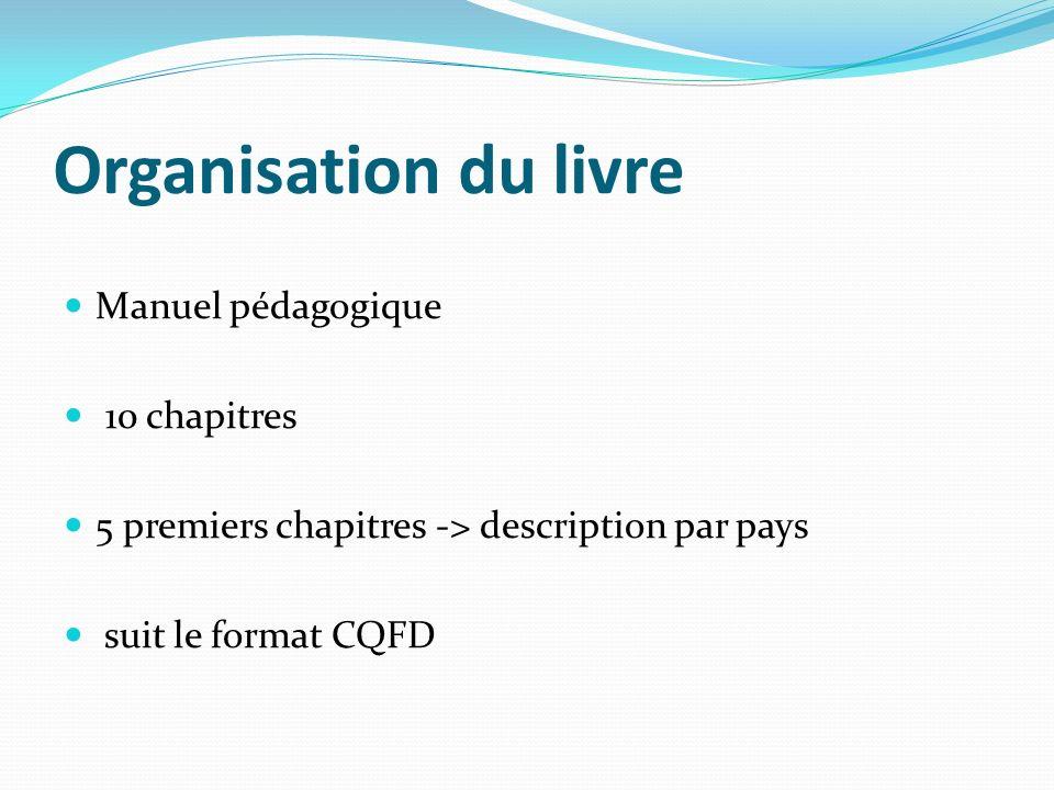 Organisation du livre Manuel pédagogique 10 chapitres