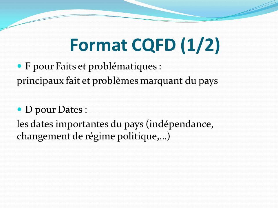 Format CQFD (1/2) F pour Faits et problématiques :