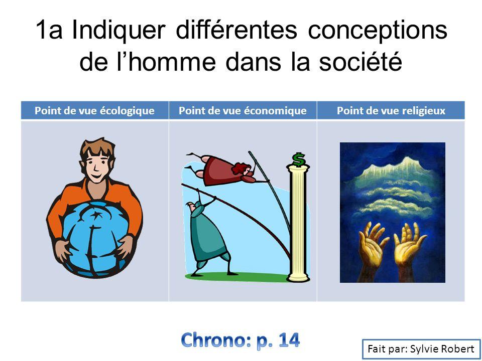 1a Indiquer différentes conceptions de l'homme dans la société