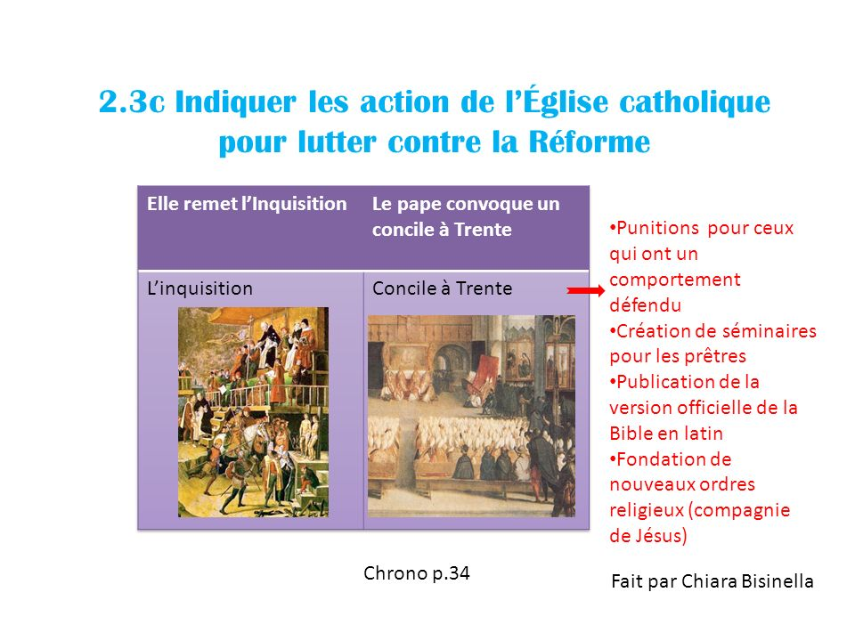 2.3c Indiquer les action de l'Église catholique pour lutter contre la Réforme