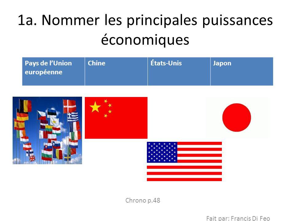 1a. Nommer les principales puissances économiques